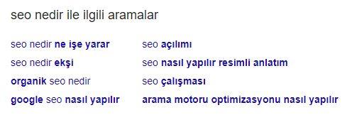 Google aramalarında yükselmek için metin içinde eş anlamlı kelimeler kullanın